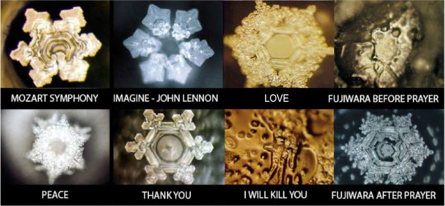 CYMATICS IN WATER – How Do Vibrations Effect The Material