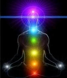 What is Chakra Meditation?
