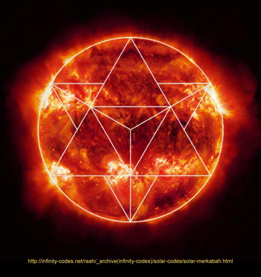 what is a merkaba and where can we find it quantum